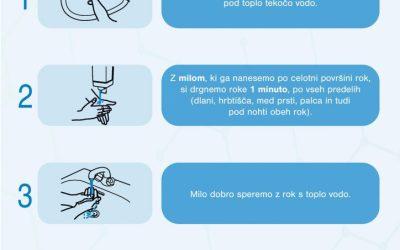 Nasveti za umivanje rok